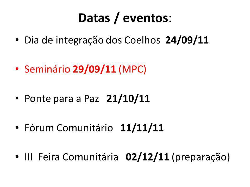 Datas / eventos: Dia de integração dos Coelhos 24/09/11