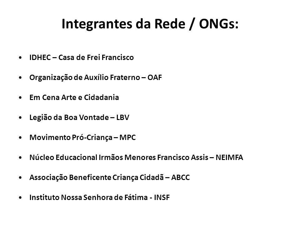 Integrantes da Rede / ONGs: