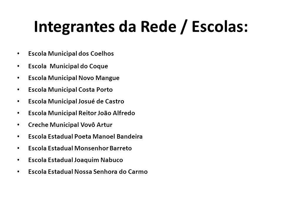 Integrantes da Rede / Escolas: