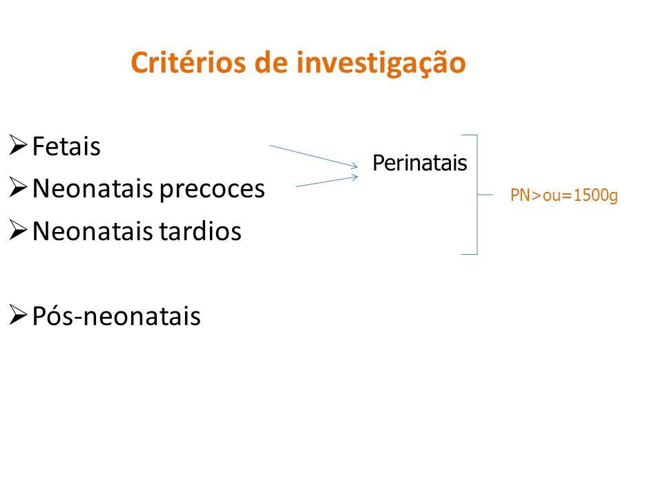 Critérios de investigação