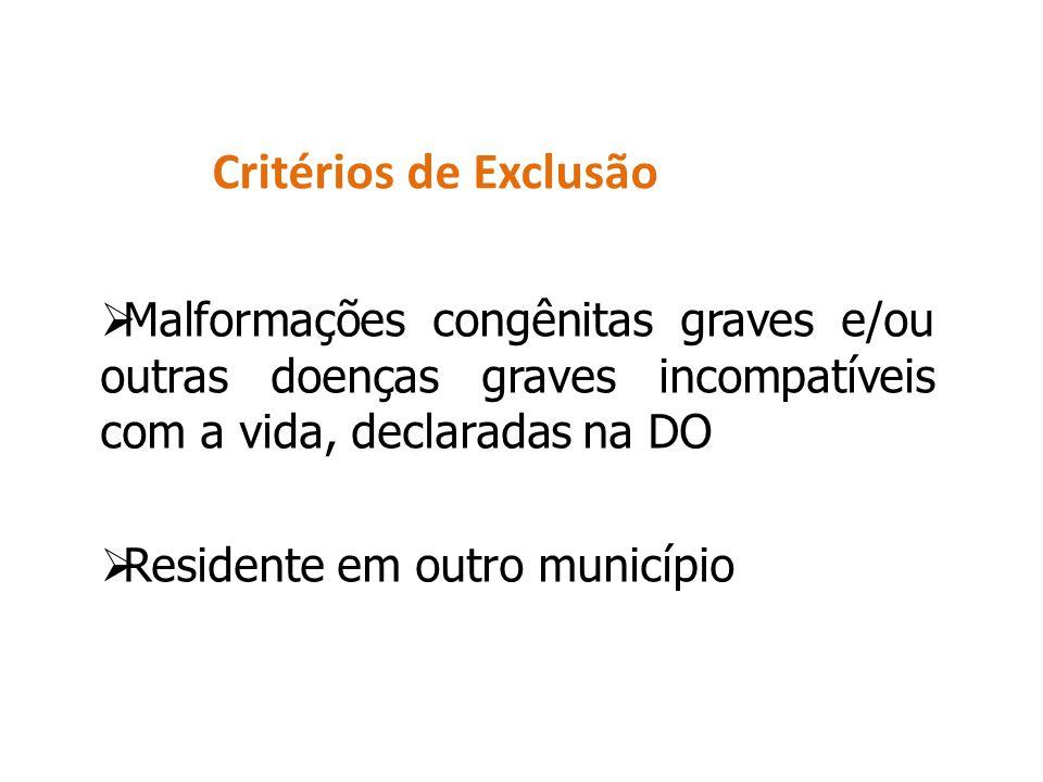 Critérios de Exclusão Malformações congênitas graves e/ou outras doenças graves incompatíveis com a vida, declaradas na DO.