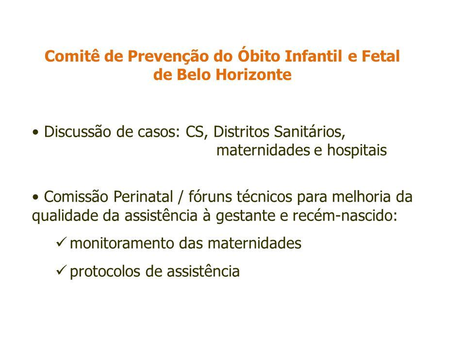 Comitê de Prevenção do Óbito Infantil e Fetal