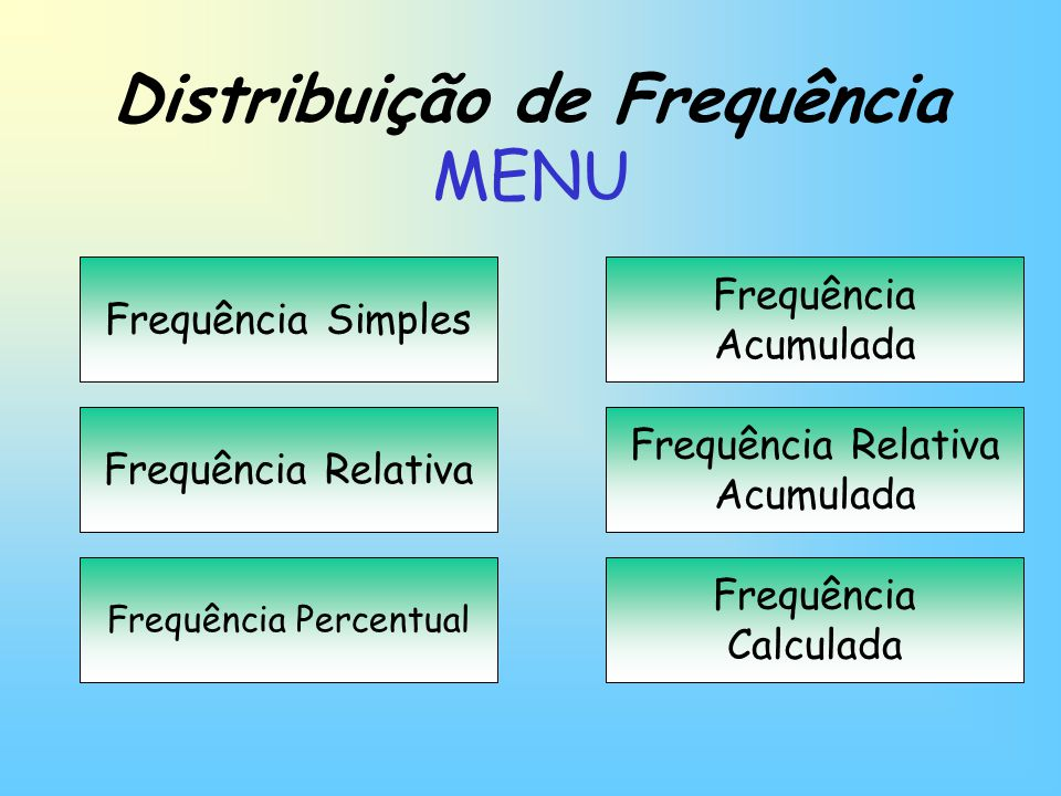 Distribuição de Frequência MENU
