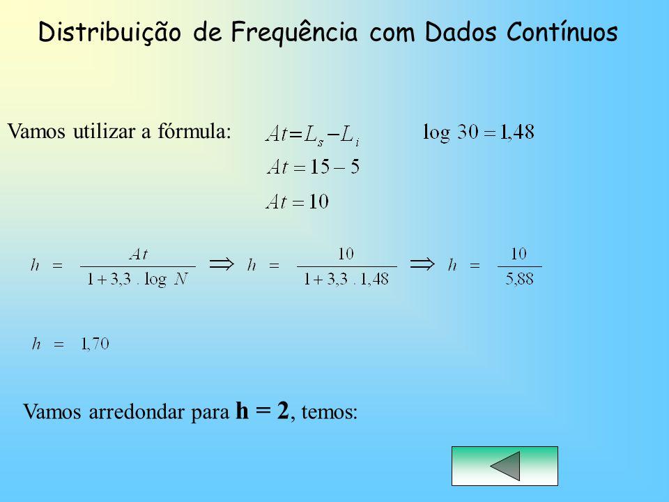 Distribuição de Frequência com Dados Contínuos