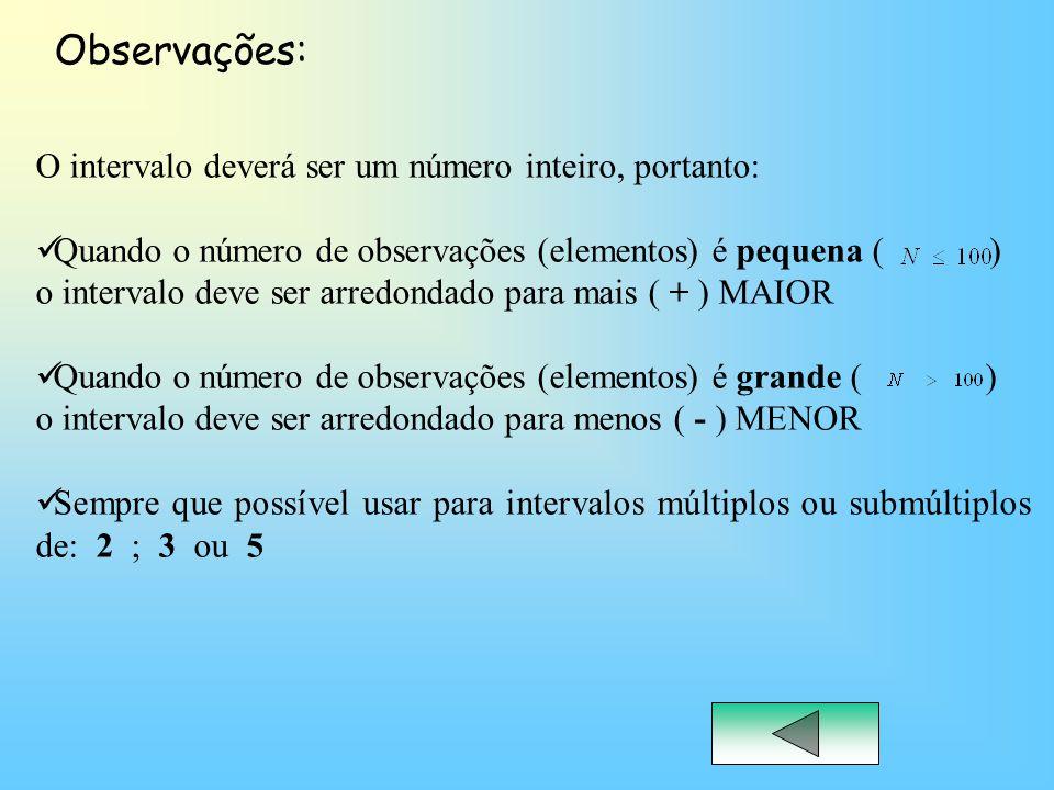 Observações: O intervalo deverá ser um número inteiro, portanto: