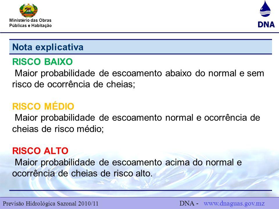 Nota explicativa RISCO BAIXO. Maior probabilidade de escoamento abaixo do normal e sem risco de ocorrência de cheias;