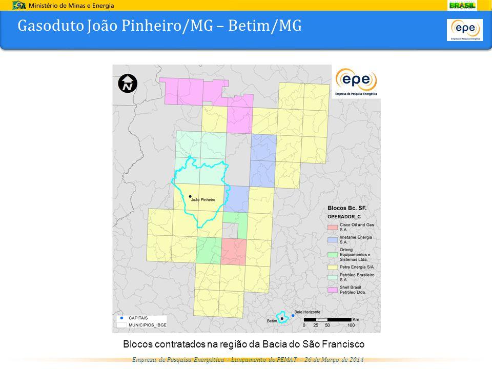 Gasoduto João Pinheiro/MG – Betim/MG