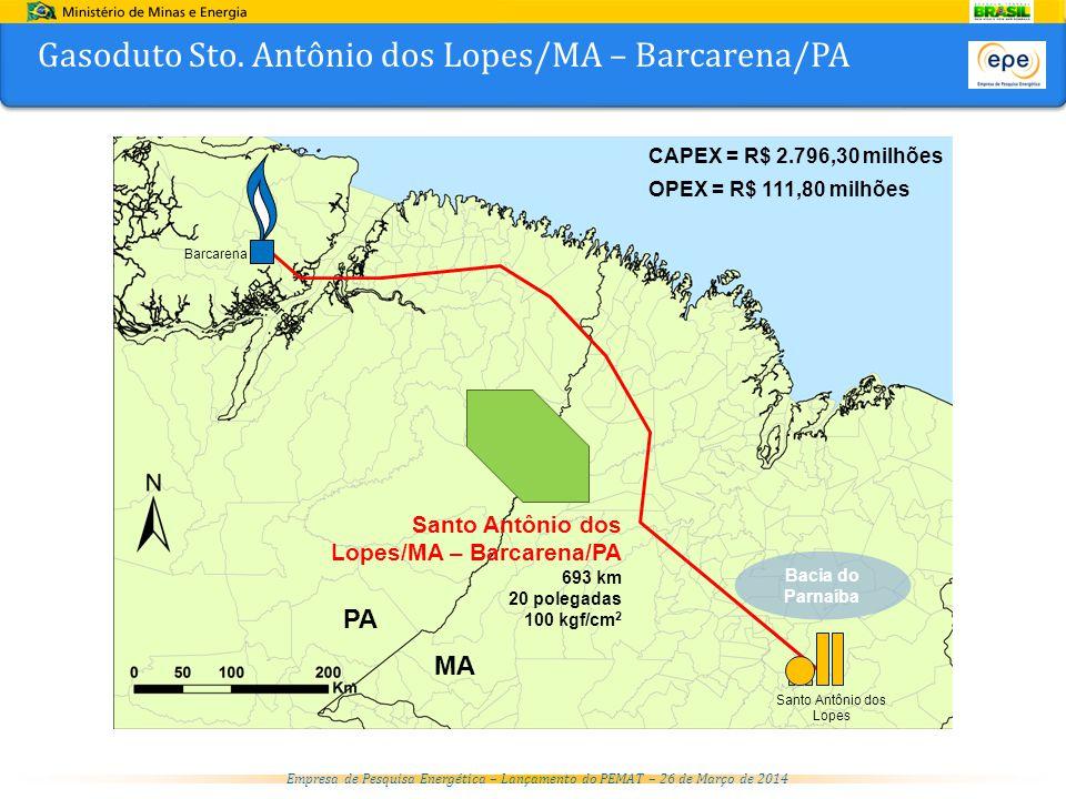 Gasoduto Sto. Antônio dos Lopes/MA – Barcarena/PA