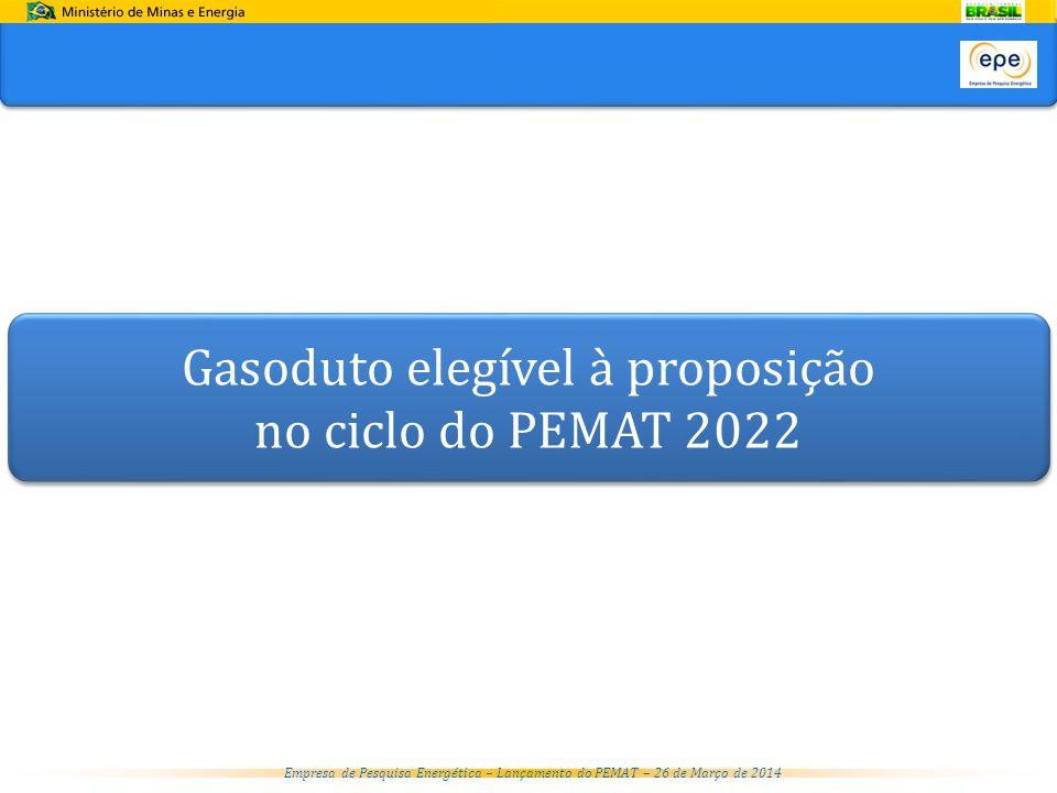 Gasoduto elegível à proposição