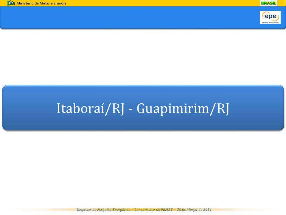 Itaboraí/RJ - Guapimirim/RJ