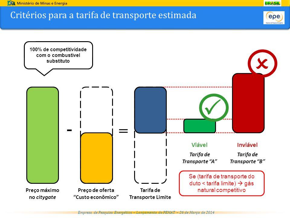Critérios para a tarifa de transporte estimada