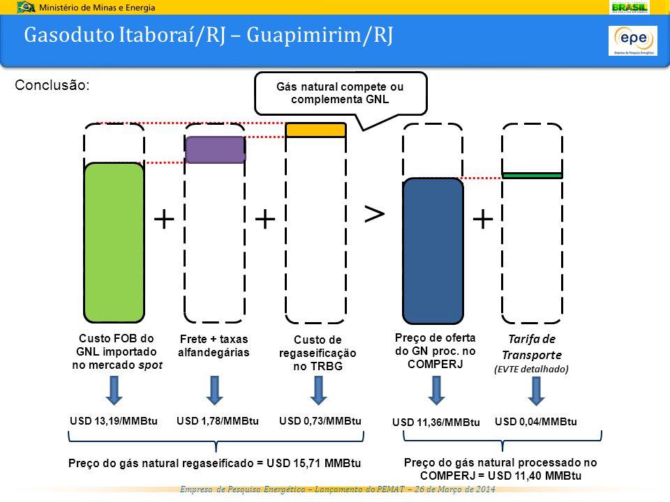 Gasoduto Itaboraí/RJ – Guapimirim/RJ