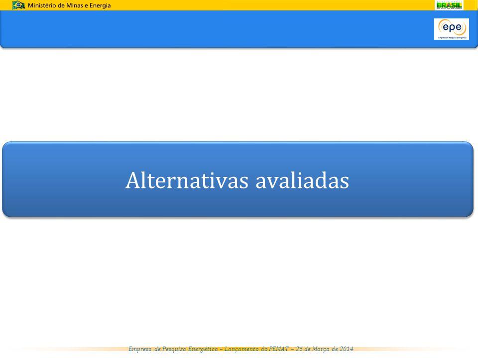 Alternativas avaliadas