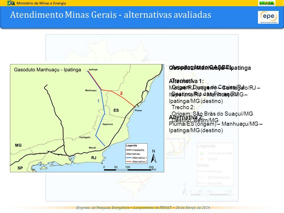 Atendimento Minas Gerais - alternativas avaliadas