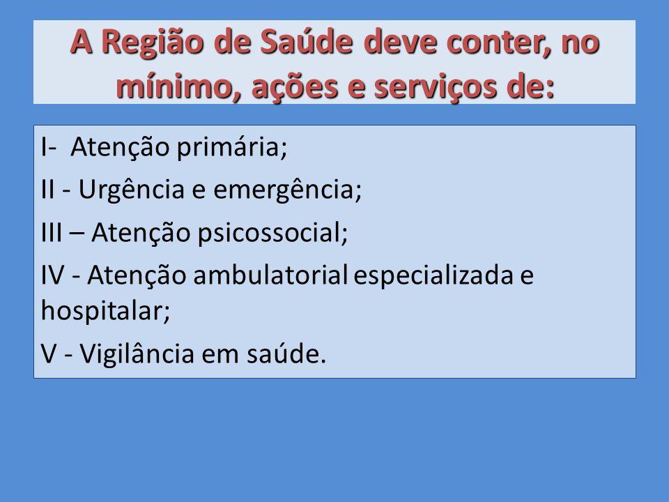A Região de Saúde deve conter, no mínimo, ações e serviços de: