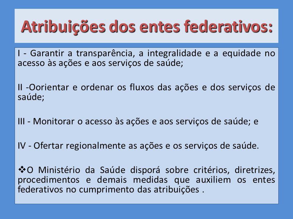 Atribuições dos entes federativos: