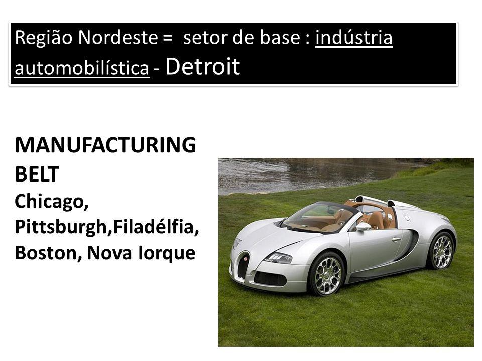 Região Nordeste = setor de base : indústria automobilística - Detroit