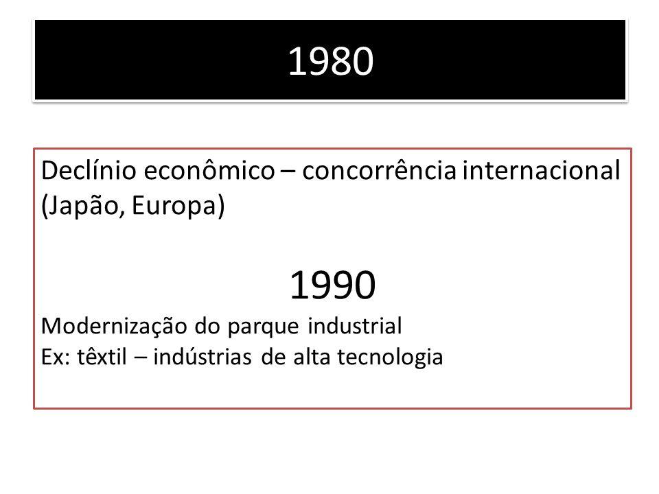 1980 Declínio econômico – concorrência internacional (Japão, Europa) 1990. Modernização do parque industrial.