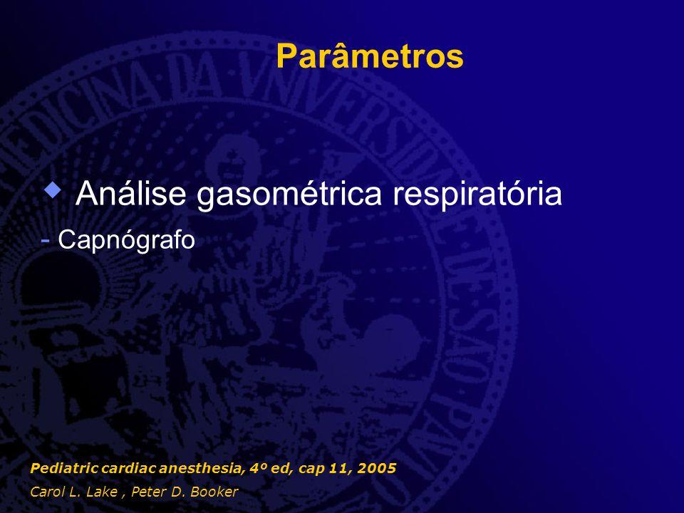 Análise gasométrica respiratória Capnógrafo