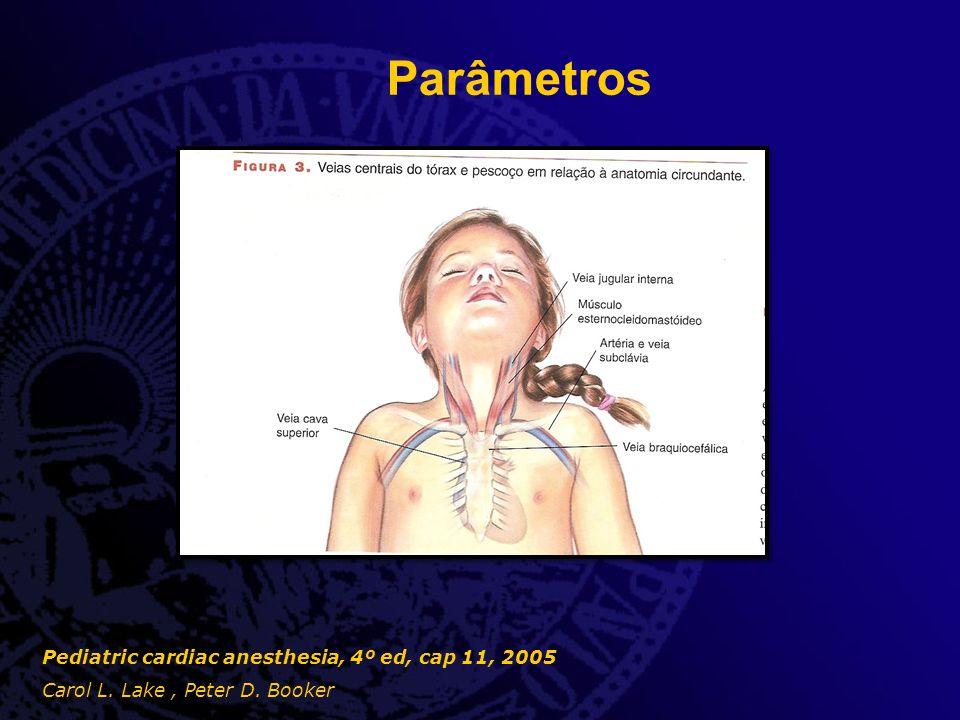 Parâmetros Pediatric cardiac anesthesia, 4º ed, cap 11, 2005