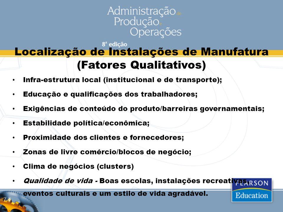 Localização de Instalações de Manufatura (Fatores Qualitativos)