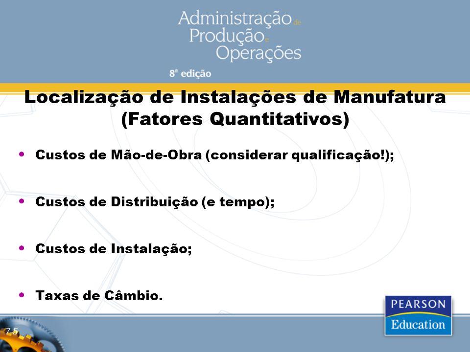 Localização de Instalações de Manufatura (Fatores Quantitativos)