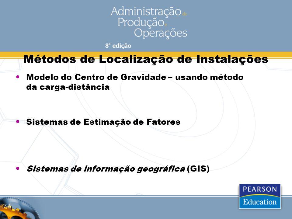 Métodos de Localização de Instalações