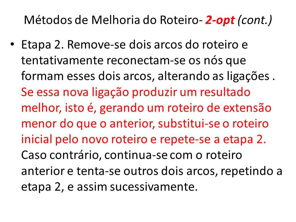 Métodos de Melhoria do Roteiro- 2-opt (cont.)