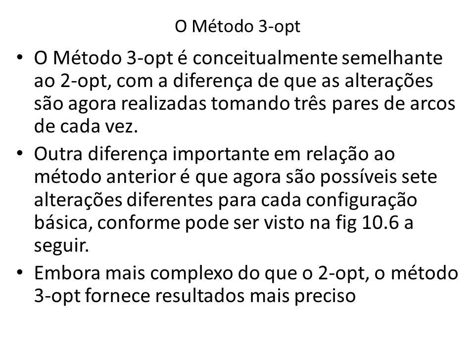 O Método 3-opt