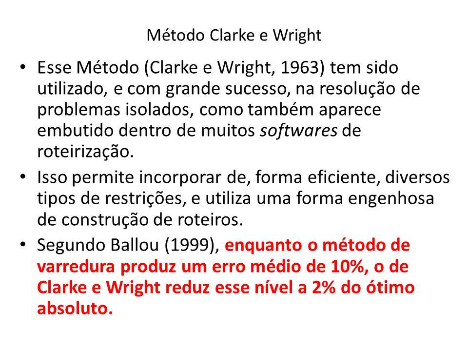 Método Clarke e Wright
