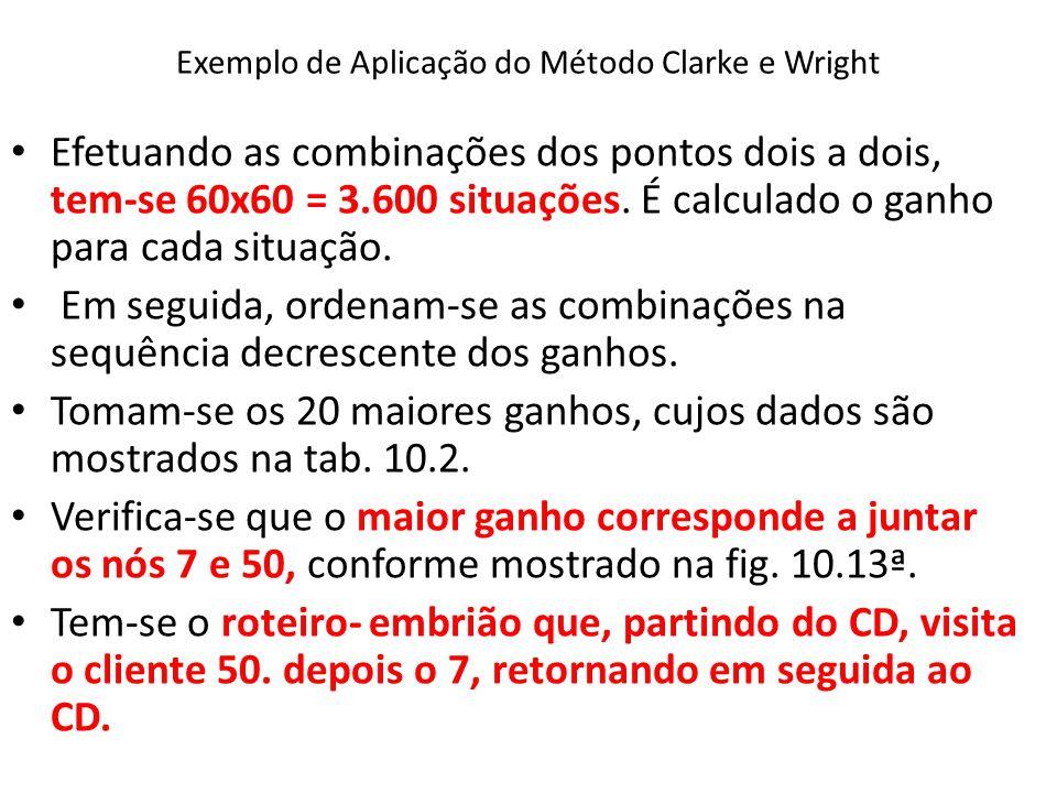 Exemplo de Aplicação do Método Clarke e Wright