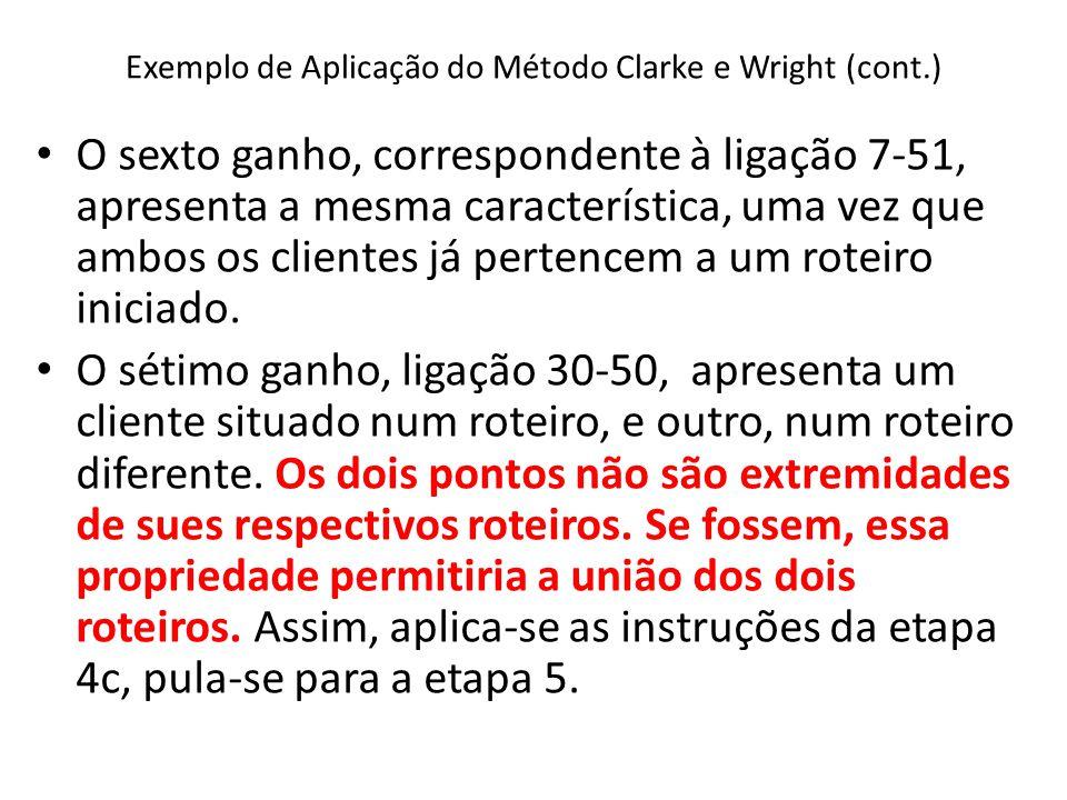 Exemplo de Aplicação do Método Clarke e Wright (cont.)