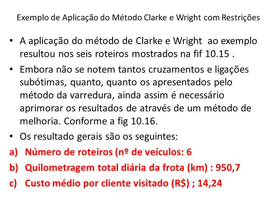 Exemplo de Aplicação do Método Clarke e Wright com Restrições