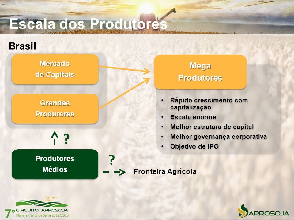 Escala dos Produtores Brasil Mega Produtores Mercado de Capitais