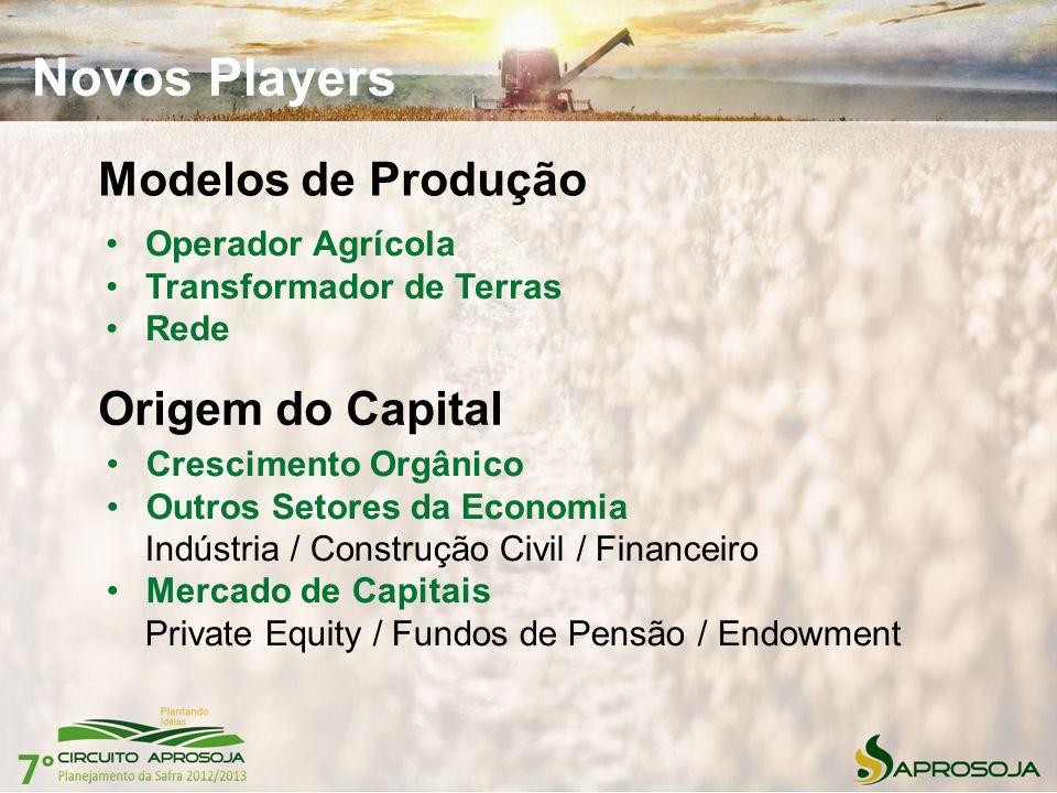 Novos Players Modelos de Produção Origem do Capital Operador Agrícola
