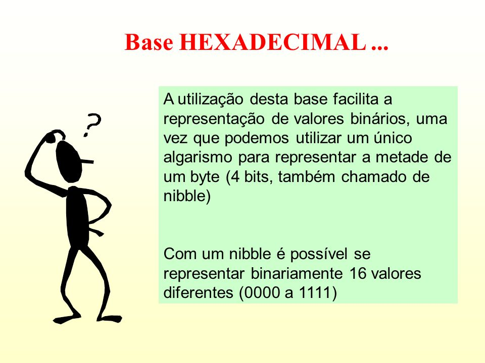 Base HEXADECIMAL ...