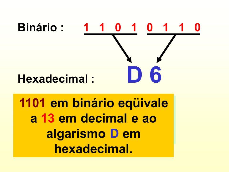 0110 em binário eqüivale a 6 em decimal e 6 em hexadecimal.