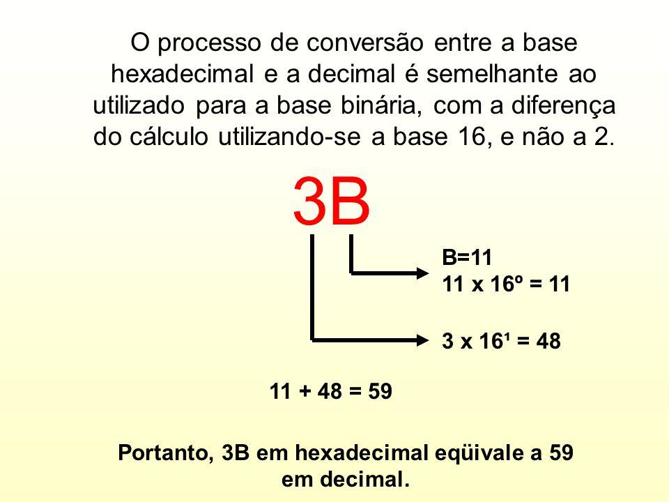 Portanto, 3B em hexadecimal eqüivale a 59 em decimal.
