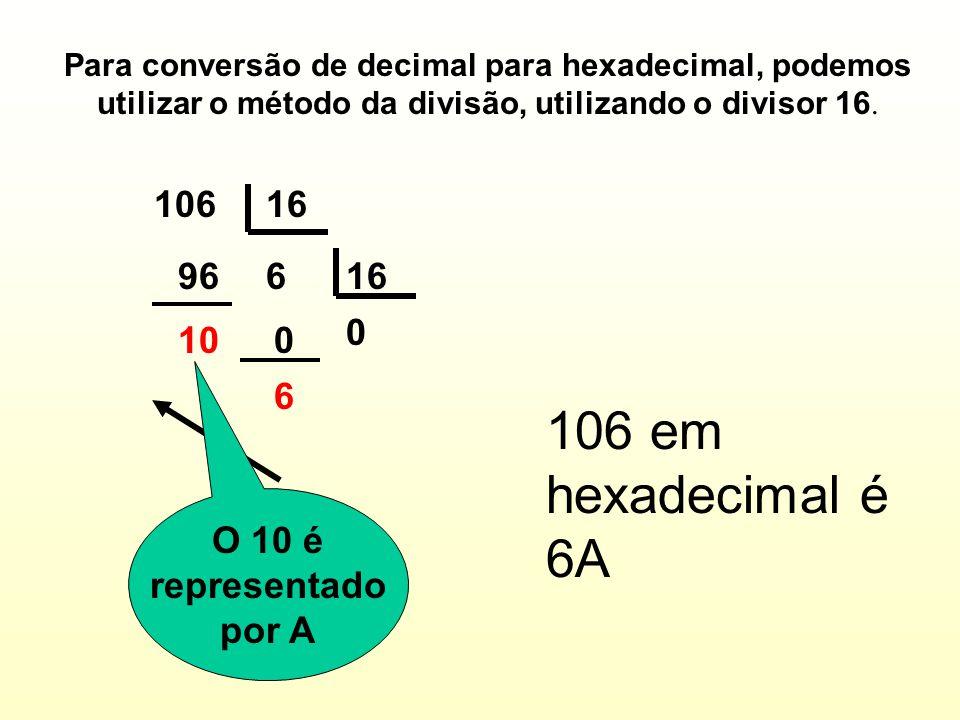 106 em hexadecimal é 6A 106 16 96 6 16 10 6 O 10 é representado por A