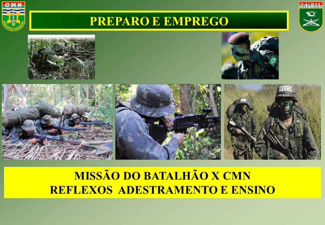 MISSÃO DO BATALHÃO X CMN REFLEXOS ADESTRAMENTO E ENSINO