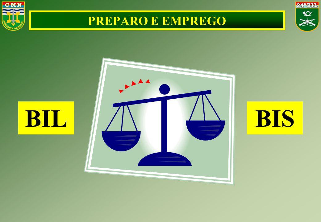 PREPARO E EMPREGO BIL BIS