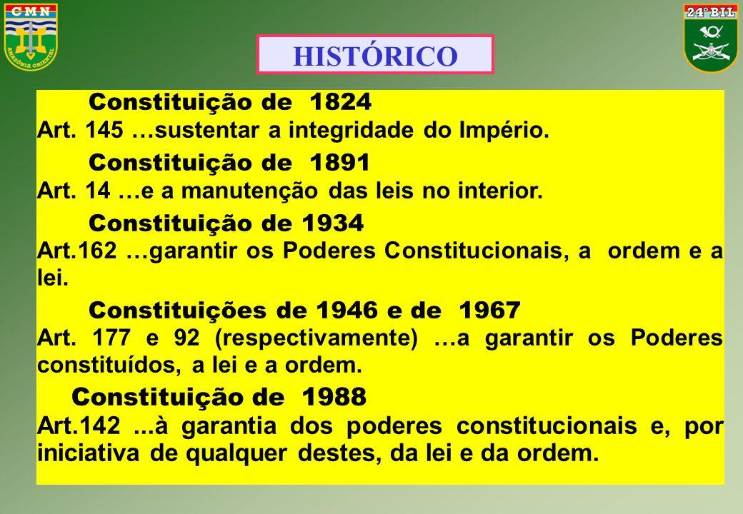 HISTÓRICO Constituição de 1891 Constituição de 1934