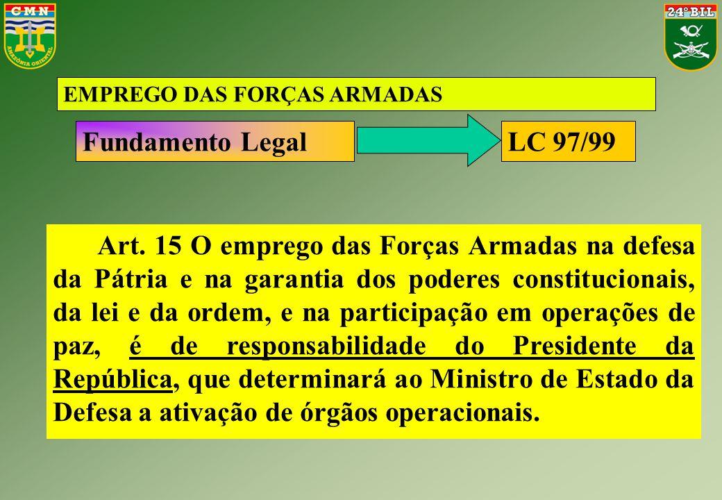 Fundamento Legal LC 97/99 EMPREGO DAS FORÇAS ARMADAS