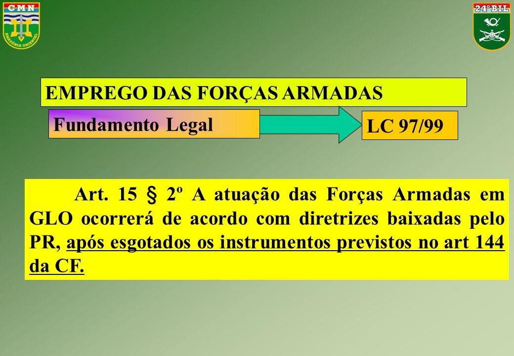 EMPREGO DAS FORÇAS ARMADAS