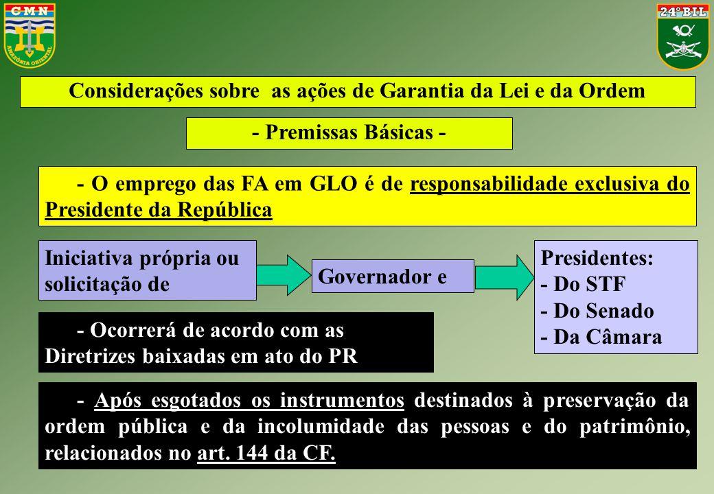 Considerações sobre as ações de Garantia da Lei e da Ordem