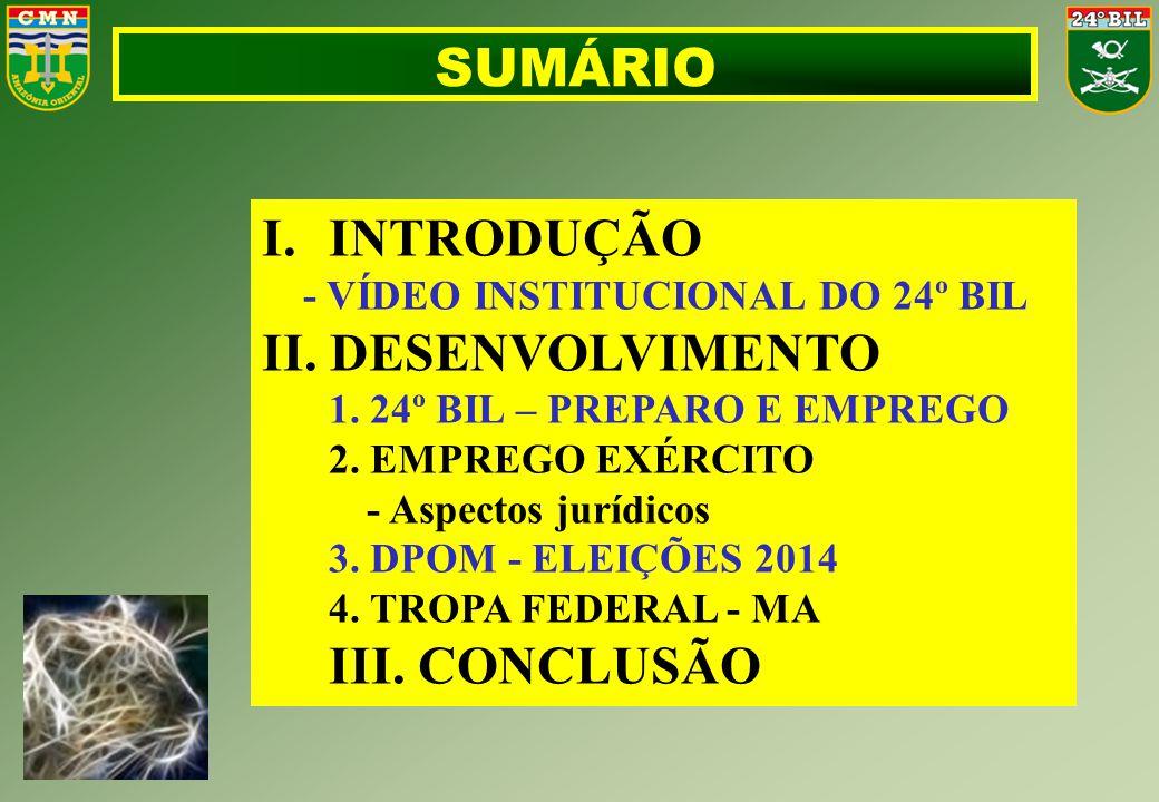 SUMÁRIO INTRODUÇÃO II. DESENVOLVIMENTO