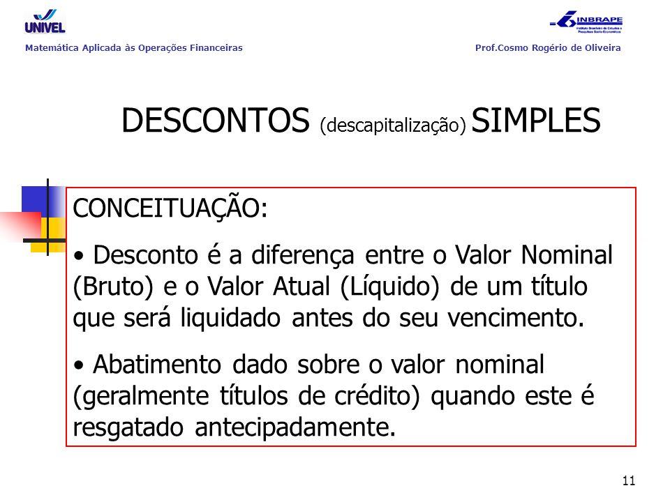 DESCONTOS (descapitalização) SIMPLES