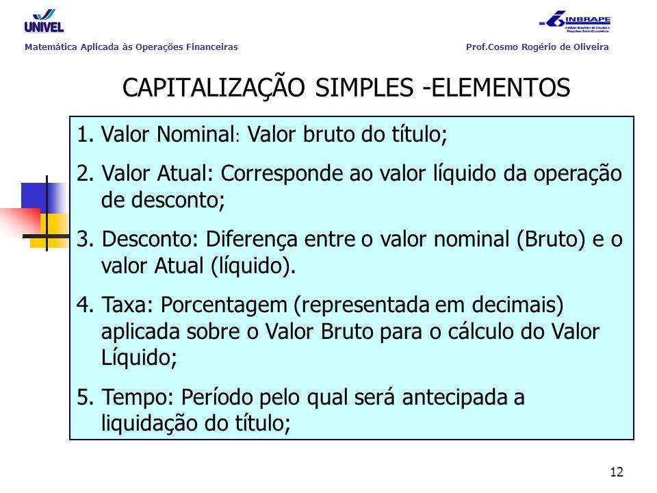 CAPITALIZAÇÃO SIMPLES -ELEMENTOS