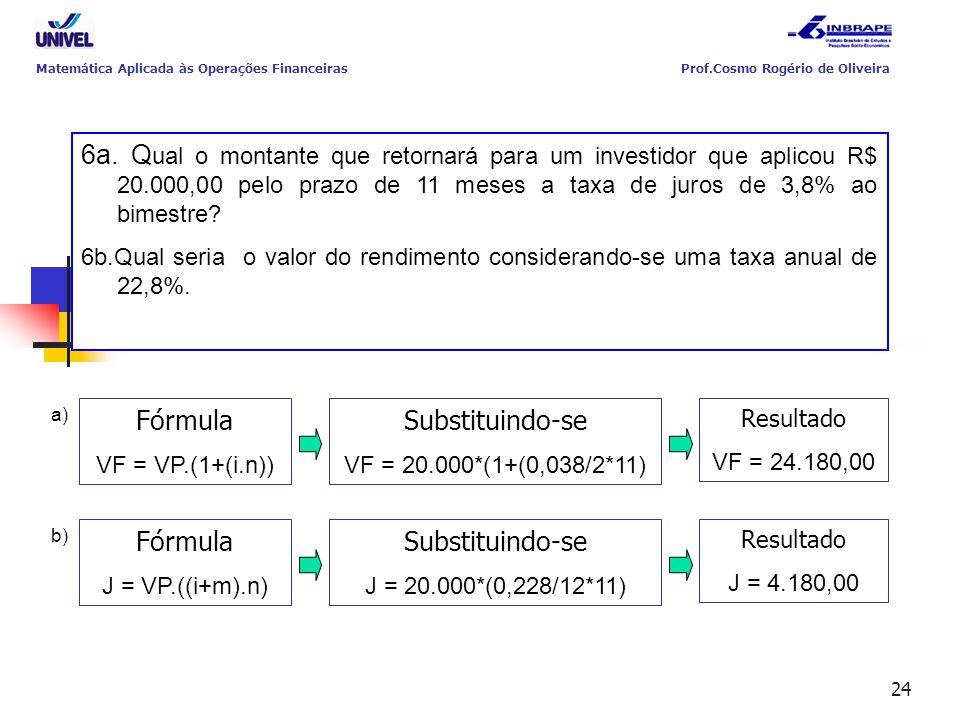 Matemática Aplicada às Operações Financeiras. Prof