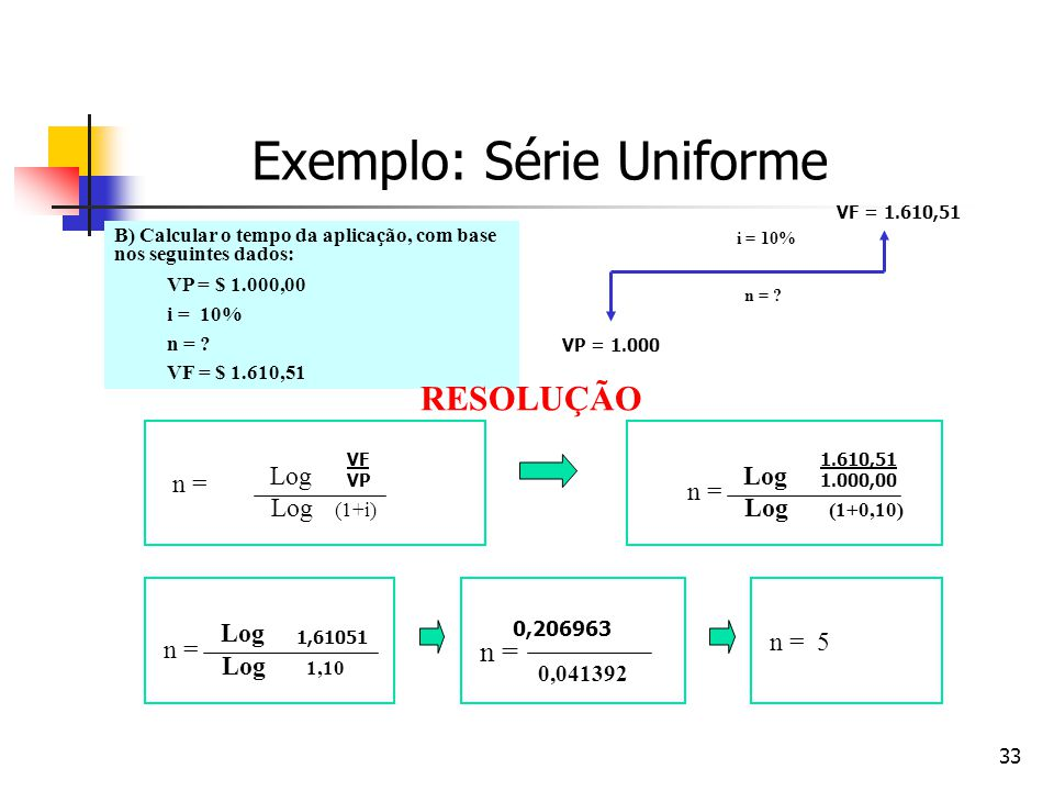 Exemplo: Série Uniforme